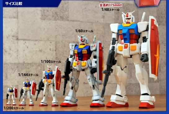 rx_78_size
